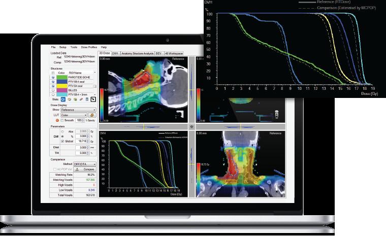 analyse 3DVH_Sun NUclear_partenaire SEEmed